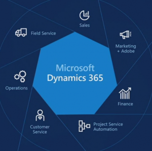 Dynamics_365_circle123