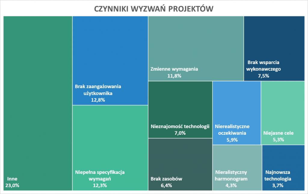 ch.factors.pl2