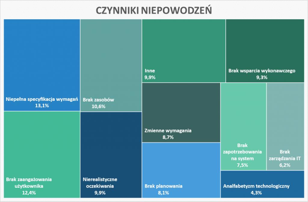 f.factors.pl