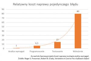 graph.pl