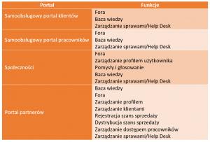 tabela.pl